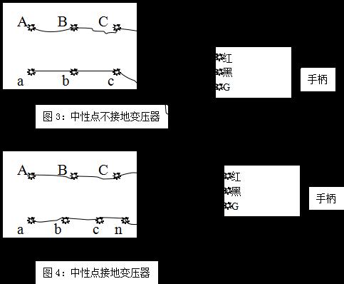 电力变压器试验之测量绝缘电阻及吸收比方法
