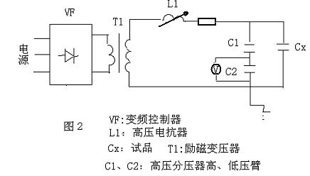 调频串联谐振试验装置工作原理