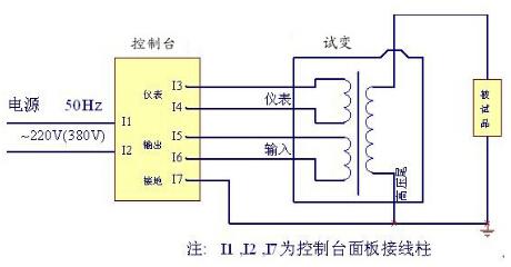 控制台如何与高压试验变压器接线