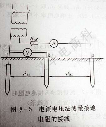 电流电压表法测量接地电阻的试验