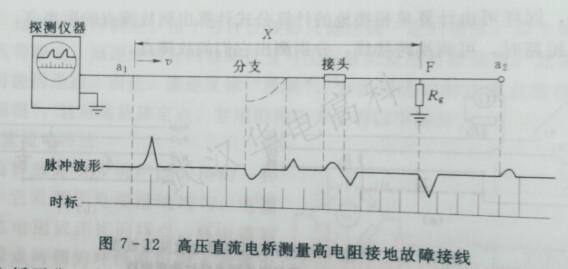 电缆试验直流电桥法如何测试高阻性故障?