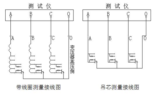 压器有载分接开关测试仪的接线操作指南