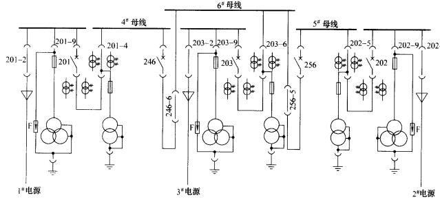10kv配电系统中什么是变配电所主接线