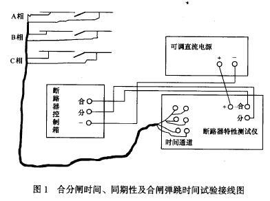 合分闸时间,同期性及合闸弹跳时间试验接线图